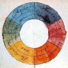 Goethe'nin Yıllar İlerledikçe Sanat ve Mimarlık Tarihini Değiştiren Renkler Kuramı