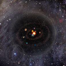 Tüm Evrenin Tek Bir Görseldeki Hali