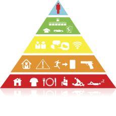 İnsan Doyumsuzluğunu Gözler Önüne Seren Teorem: Maslow'un İhtiyaçlar Hiyerarşisi