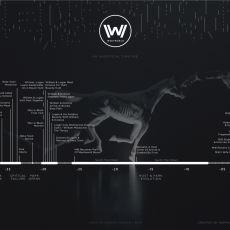 Kafası Karışanlar İçin Westworld'ün 1. ve 2. Sezonlarının Zaman Akışı