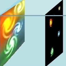 Geçmiş, Gelecek ve Şimdiki Zaman Arasında Ayrım Yapmayan Blok Evren Teorisi