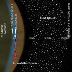 Güneş'in Etrafında Döndüğü Düşünülen Devasa Kuyruklu Yıldız Kümesi: Oort Bulutu