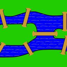 Topolojinin Doğuşuna Kapı Açan Ünlü Matematik Problemi: Königsberg Köprüleri