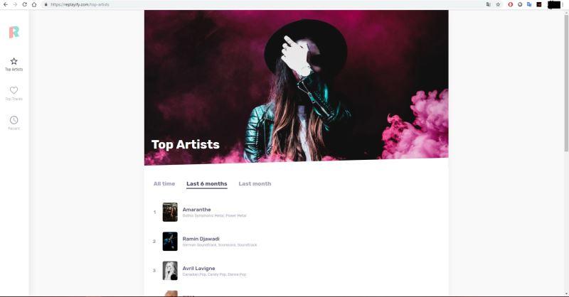 Spotify'ı Çok Daha Efektif Kullanmanızı Sağlayacak Muhteşem Yan Uygulamalar